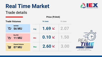 First nationwide online gas trading platform launched