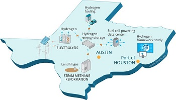 New hydrogen project launched in Texas